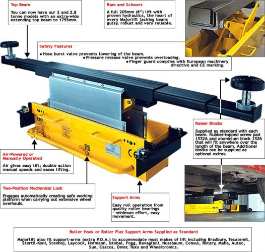 For MOT use - Inspection Pit or Lift