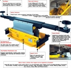 Majorlift Hydraulic Jacking Beam 4.0 ton